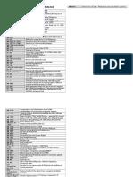 35938528 Philippine Nursing Laws