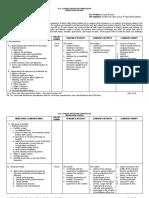 Work Immersion CG.pdf