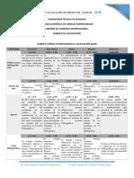 Rubrica Calificación 8vo Nivel_Comercio