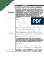 Factores Criticos de Exito Tema TECNOLOGICO