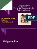 Disociacion OxiHg y Oxigenación