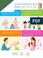 1Educacion Inicial Digital