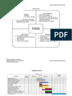 Análisis FODA y Cronograma