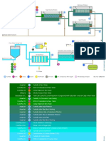 Process Scheme-Water Treatment Process (12082E6-14614-E)