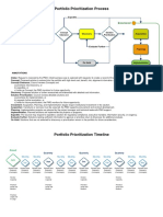 PMO_PrioritizationProcess_20140812.pdf