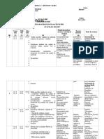 m 4 Procese de Baza in Alimentatie Ix u.i.