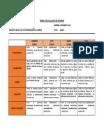 RUBRICA_PARA__EVALUAR_LOS_INFORMES.pdf