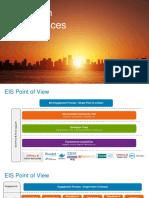 Microservices - EIS POV