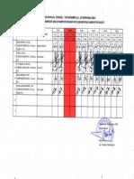 Absen Manual Asn Sdn 2 Maripari Tgl 19 Nopember - 24 Nopember 2018