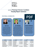 FMTA Housing Report Overview Final
