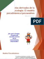 Modelo Psicodinamico