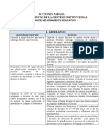 Ejemplo de Acciones Para El Fortalecimiento de La Gestion Institucional