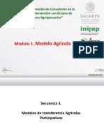 Metodologias INIFAP