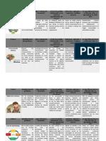 Diario de Aprendizaje 1