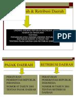 pajak-daerah-retribusi-daerah1.ppt