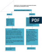 3 de historia espanol.docx