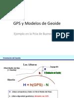 GPSyGeoidesss