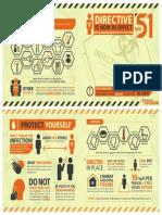 directive-51.pdf