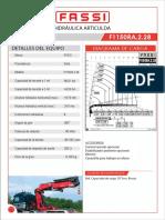 F1150RA.2.28 - 2 y 3 Mt Carga Nominal (1)