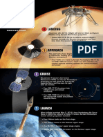 InSight Infographic