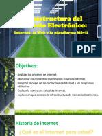 Infraestructura Del Comercio Electronico