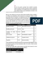 01 - Protección Auditiva