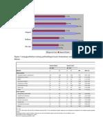 Dokumen.tips Hubungan Ulkus Diabetik Dengan Kejadian Anemia Di Rs Sayidiman Magetan