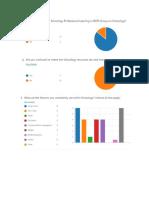 Survey Results -Pics