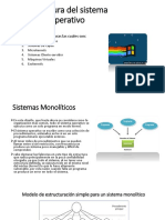 Estructura Del Sistema Operativo - Sistema Monolitico y Sistema de Capas