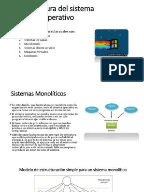 Estructura Del Sistema Operativo Sistema Monolitico Y
