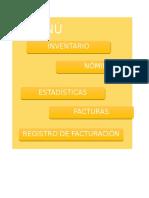 Proyecto HCD