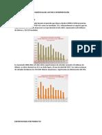 Estadísticas Del Sector e Interpretación Zapatos Bolivia