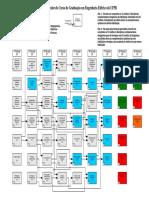 FluxogramaEE (1).pdf