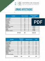 COLONIASOK.pdf