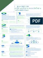 8 pasos para una construcción sustentable.pdf
