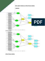 HYBRID MODEL (BASIC MODEL) & STRUCTURAL MODEL & GOF.docx