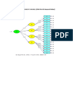 Hybrid Model (Basic Model) & Structural Model & Gof