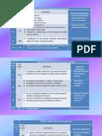 Programación de actividades Metodologa.pptx