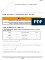 000DiagnósticoCódigo de avería (DTC) - Byte de tipo de fallo (FTB), tabla.pdf