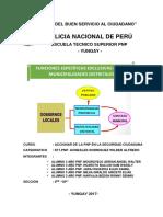 Funciones Especificas y Exclusibas de Las Municipalidades Distritales