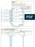 Ejercicios y gráficas Tarea 3 C (1).pdf