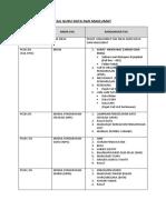 331009314-FAIL-GURU-DATA-DAN-MAKLUMAT-1-docx.docx