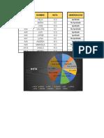 Ejercicio 4 Excel 1