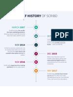 Brief History of Scribd.pdf