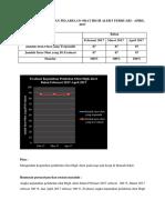 373013801 Evaluasi Kepatuhan Pelabelan Obat High Alert Februari