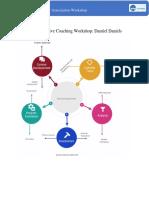Assignment #8 Instructional Design
