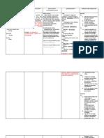 Drug Study Format 2018 Student Copy