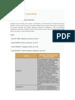 Actividad 1 Categorías Centrales de La Teoría Gramsciana