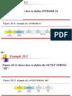 Komunikasi Data Ch28