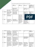 Contaminated Areas-1.pdf